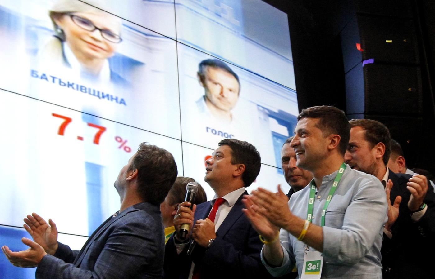 0698ef3539e8e6 Partia Zełenskiego zwycięża w wyborach do parlamentu - Polityka.pl